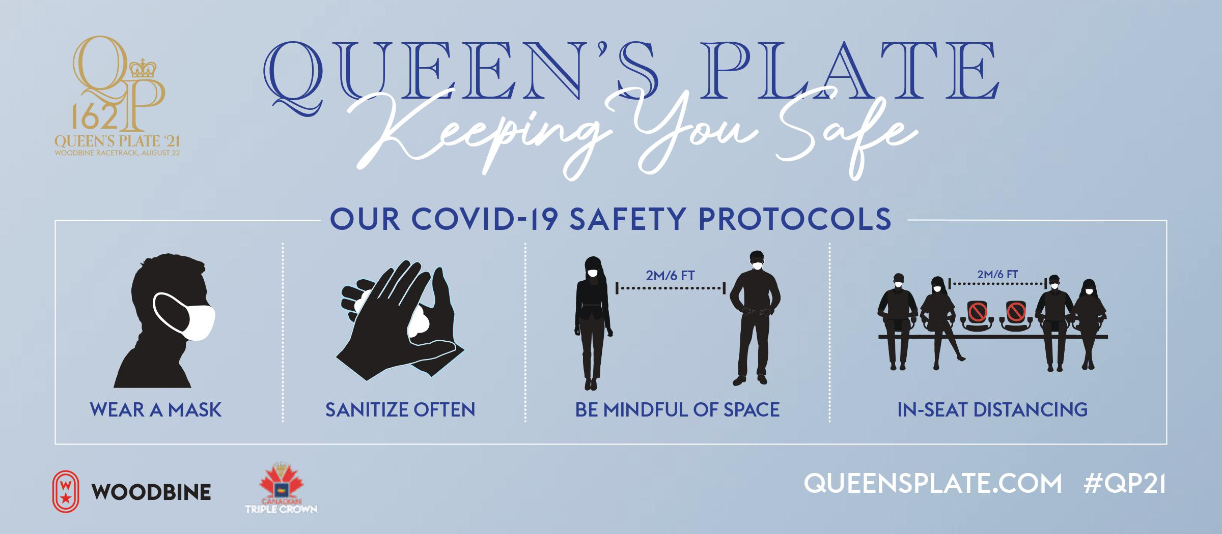 Queen's PLate Keeping you safe. Our COVID-19 safety protocols