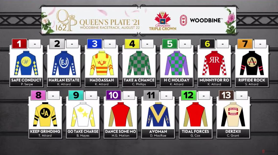 Queen's Plate 2021 Post Position Draw Result