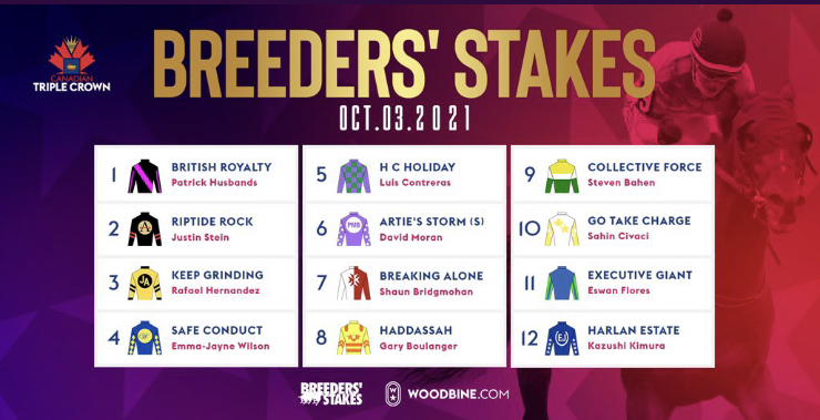 Breeders' Stakes 2021 Post Position Draw Result