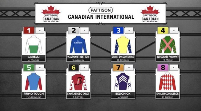 the field for Pattison Canadian International 2021